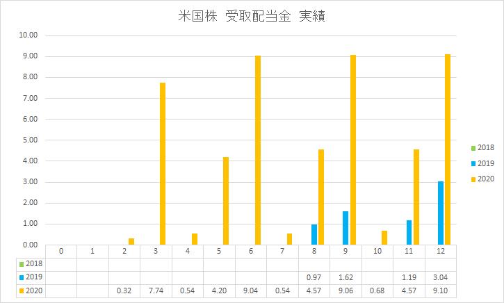 f:id:yutosato23:20201230114549p:plain