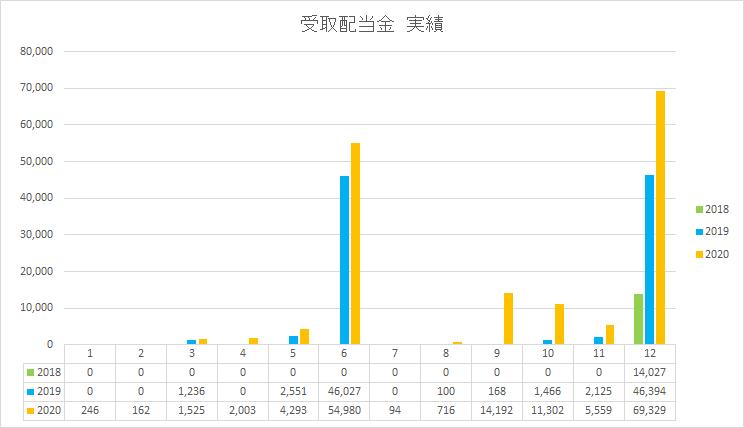 f:id:yutosato23:20201230115048p:plain