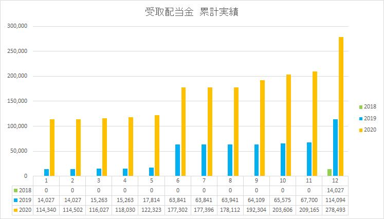 f:id:yutosato23:20201230115157p:plain
