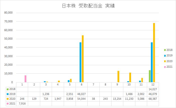 f:id:yutosato23:20210206224907p:plain