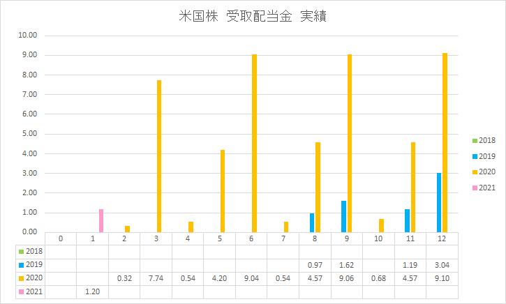 f:id:yutosato23:20210206224942p:plain