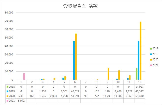 f:id:yutosato23:20210206225003p:plain