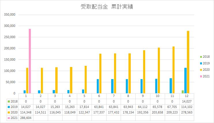 f:id:yutosato23:20210206225041p:plain