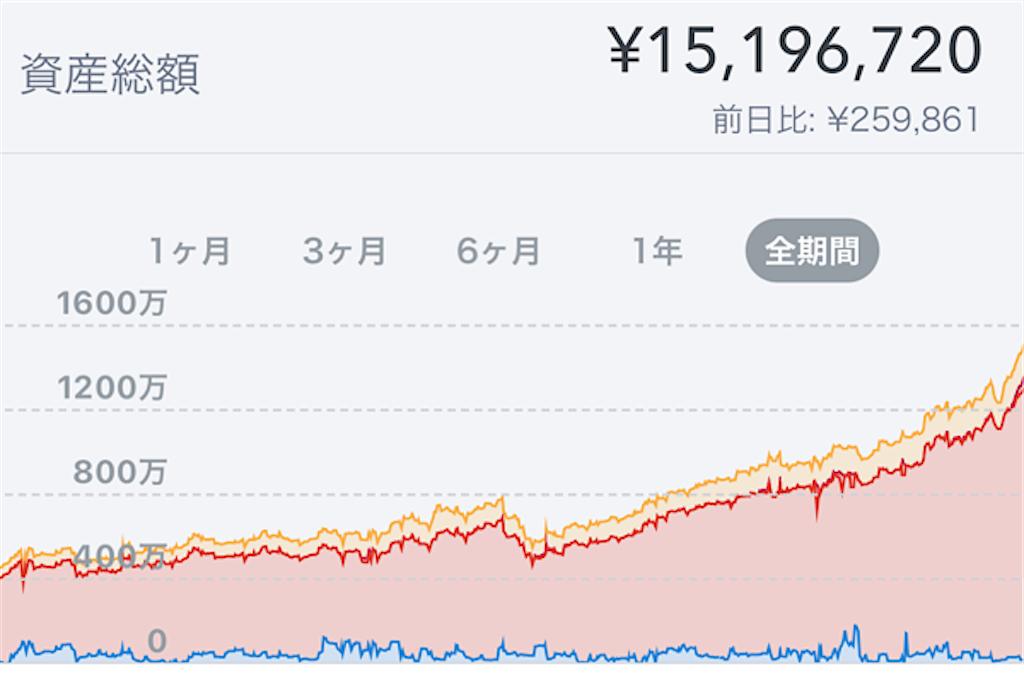 f:id:yutosato23:20210220073614p:plain