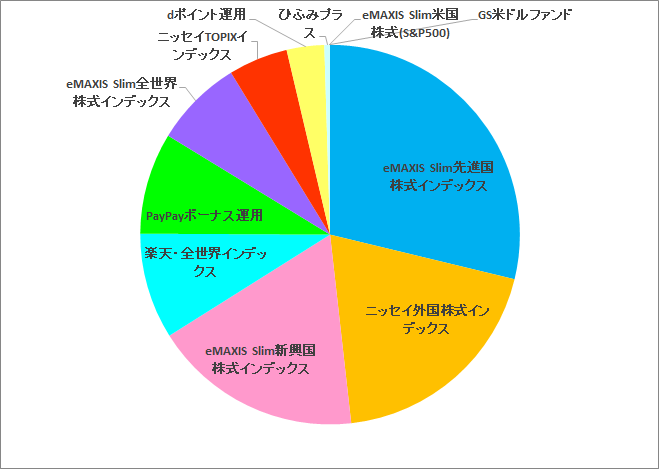 f:id:yutosato23:20210220083407p:plain