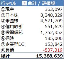 f:id:yutosato23:20210220084245p:plain