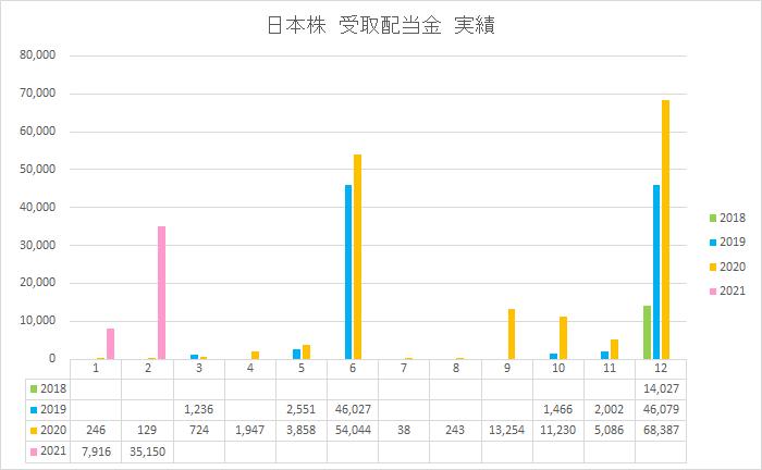 f:id:yutosato23:20210228155955p:plain