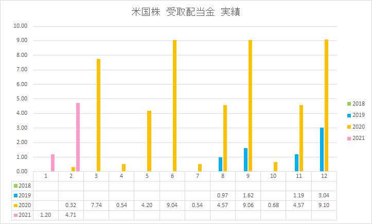 f:id:yutosato23:20210228161502p:plain