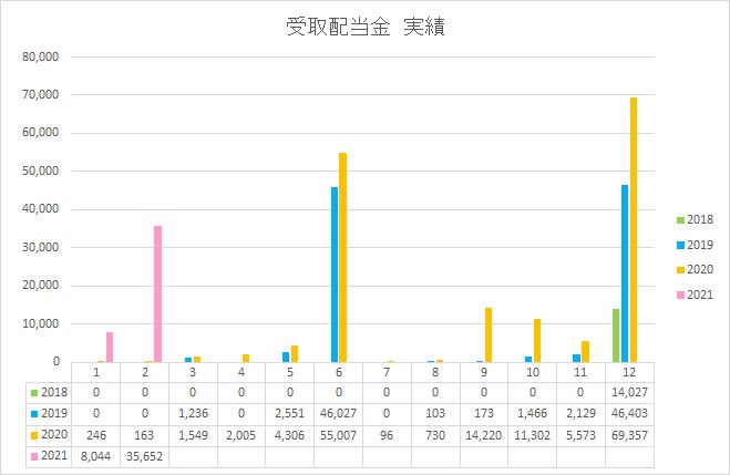 f:id:yutosato23:20210228162148p:plain