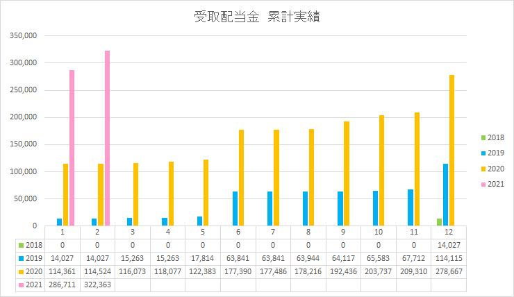 f:id:yutosato23:20210228162431p:plain