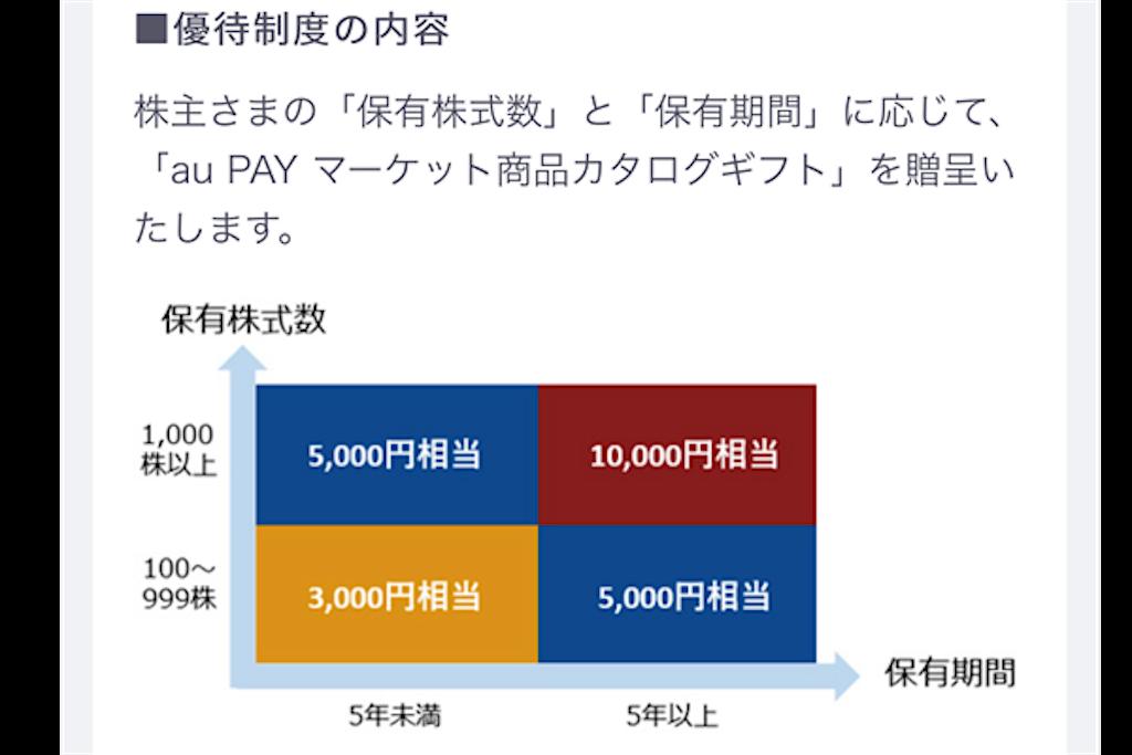 f:id:yutosato23:20210328162216p:plain