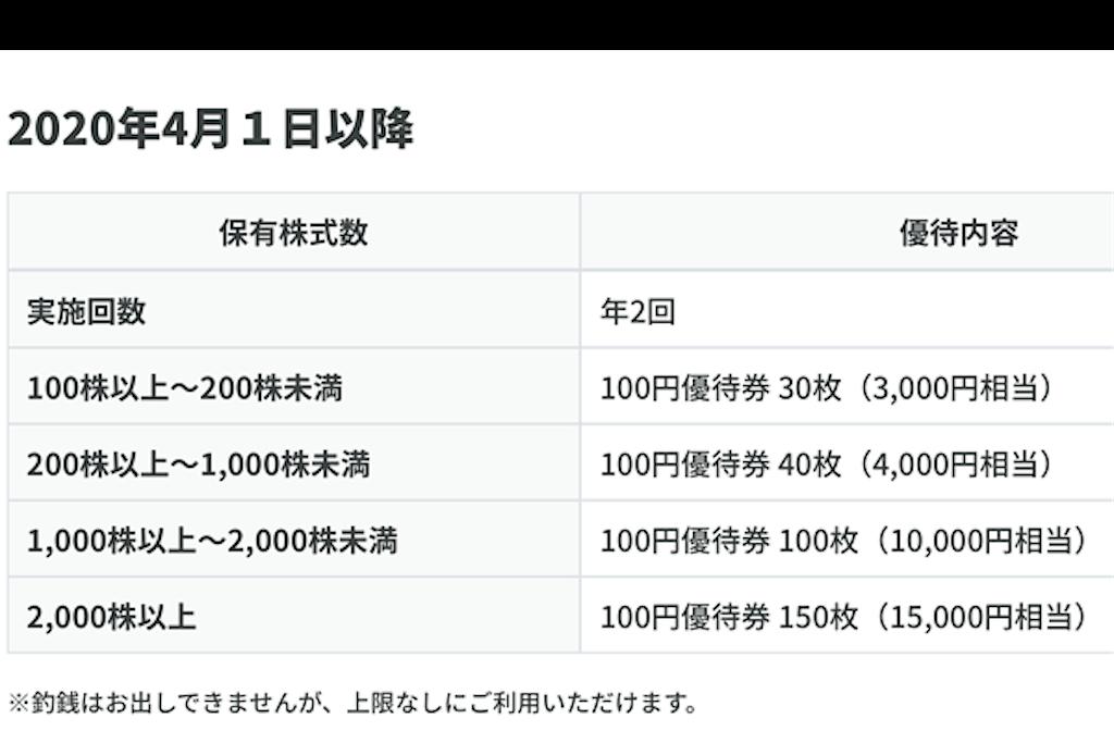 f:id:yutosato23:20210328162243p:plain