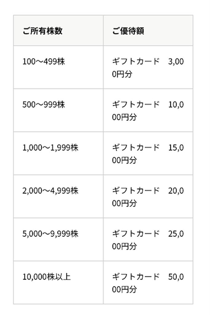 f:id:yutosato23:20210328162734p:plain
