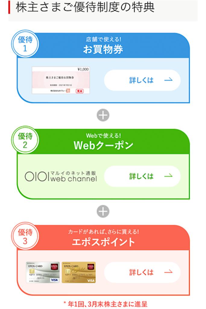 f:id:yutosato23:20210328162742p:plain
