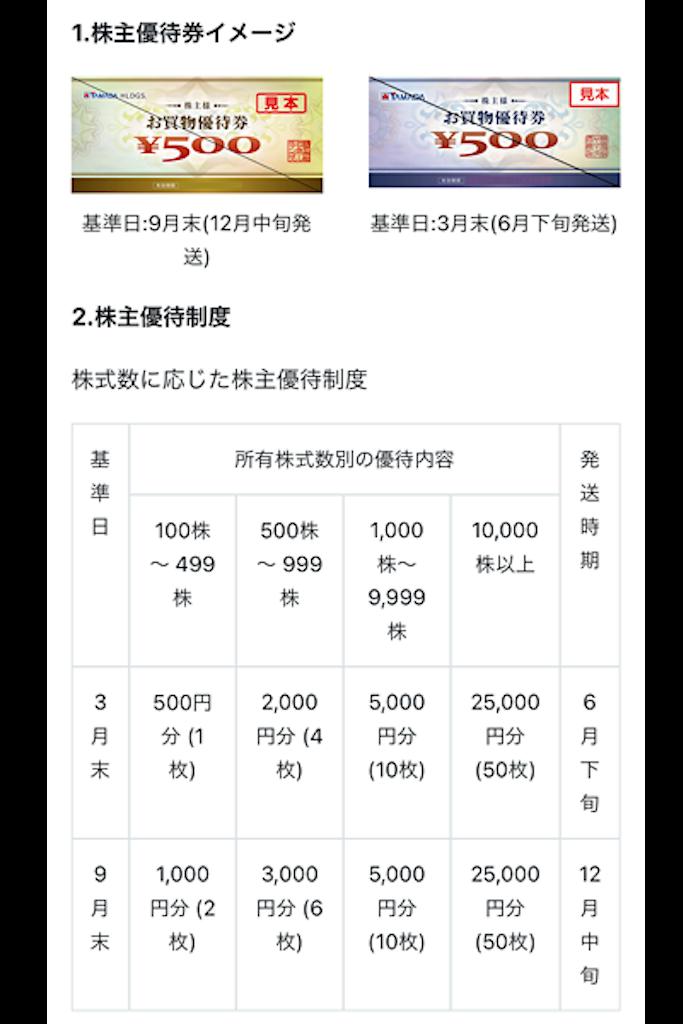 f:id:yutosato23:20210328162749p:plain