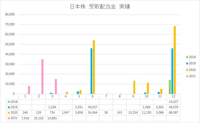 f:id:yutosato23:20210404173317p:plain