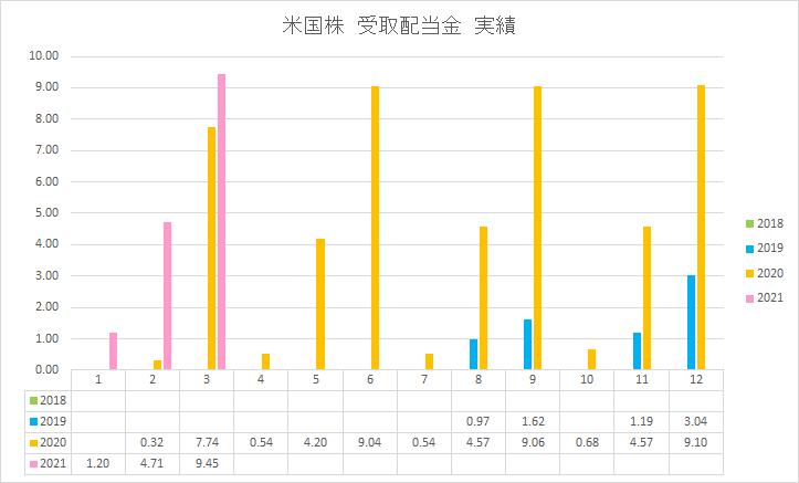 f:id:yutosato23:20210404175420p:plain