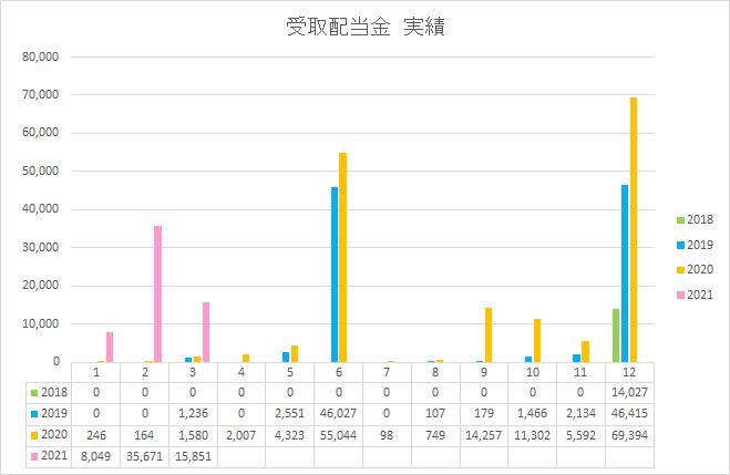 f:id:yutosato23:20210404180543p:plain