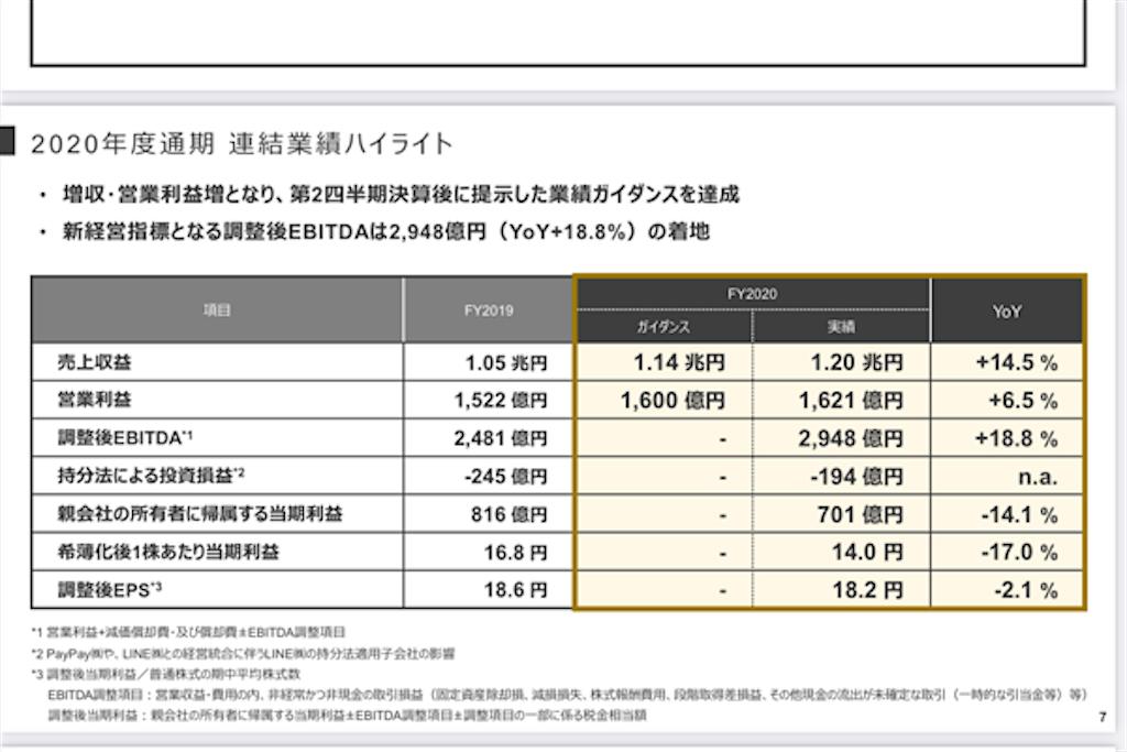 f:id:yutosato23:20210429150053p:plain
