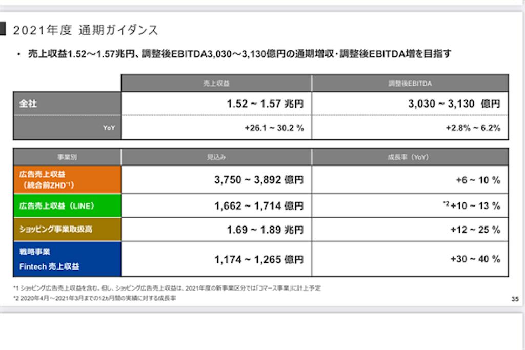 f:id:yutosato23:20210429150058p:plain