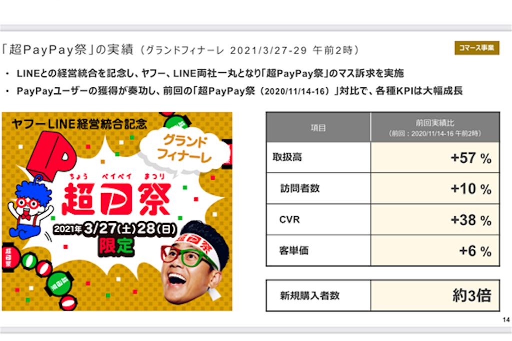 f:id:yutosato23:20210429150109p:plain