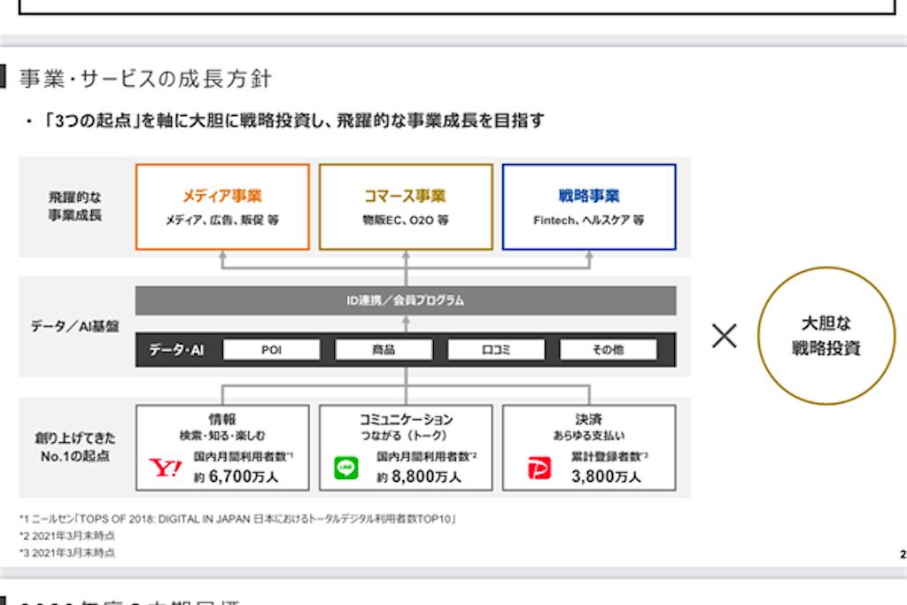 f:id:yutosato23:20210429150114p:plain