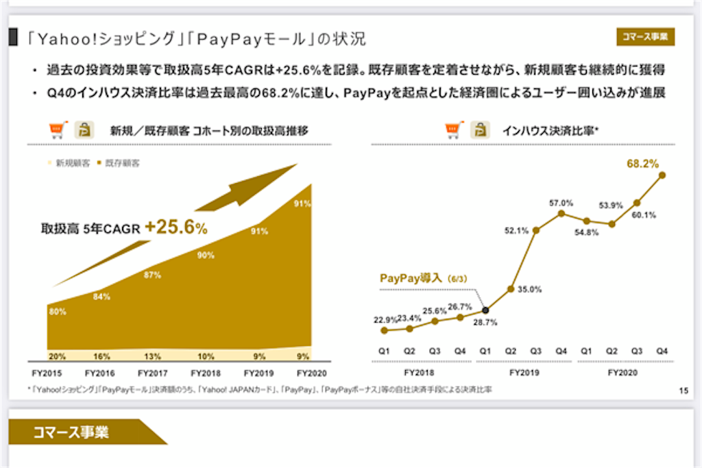 f:id:yutosato23:20210429150129p:plain