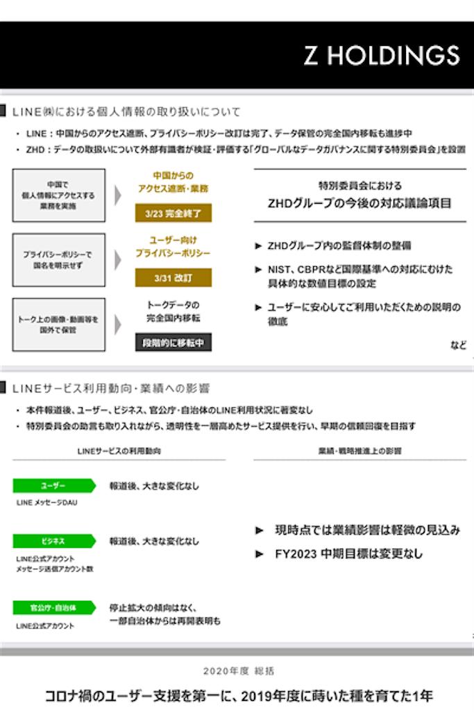f:id:yutosato23:20210429150237p:plain