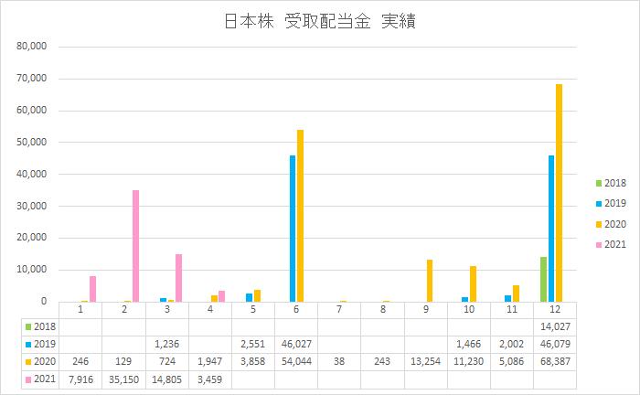 f:id:yutosato23:20210501175011p:plain