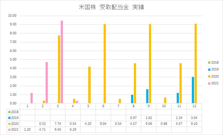 f:id:yutosato23:20210501180406p:plain
