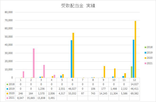 f:id:yutosato23:20210501181101p:plain
