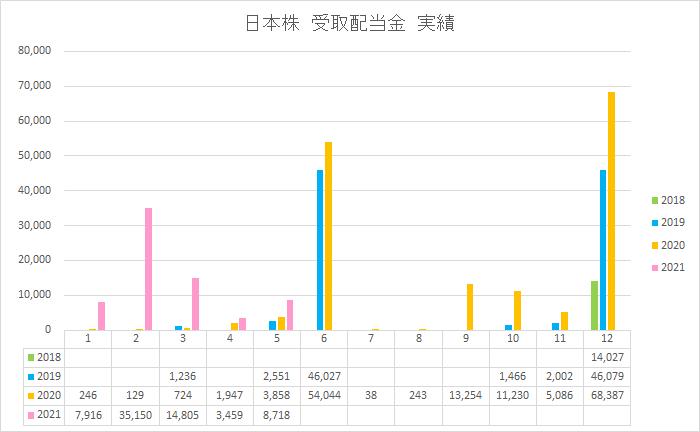 f:id:yutosato23:20210606165915p:plain