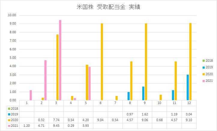 f:id:yutosato23:20210606170839p:plain