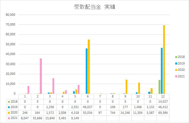 f:id:yutosato23:20210606172053p:plain