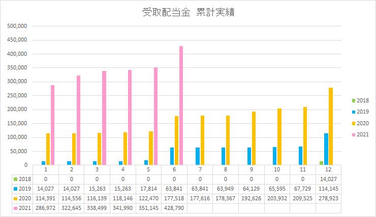 f:id:yutosato23:20210703232656p:plain