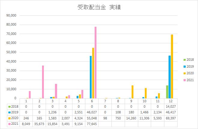 f:id:yutosato23:20210703232725p:plain