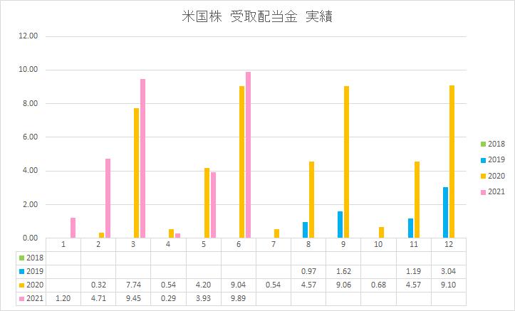 f:id:yutosato23:20210703232750p:plain