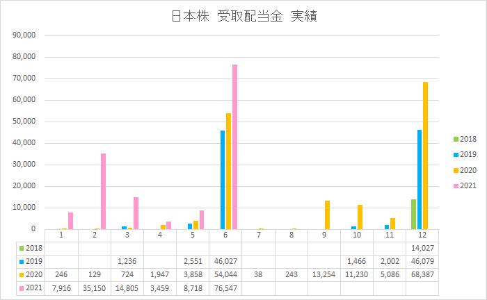 f:id:yutosato23:20210703232814p:plain
