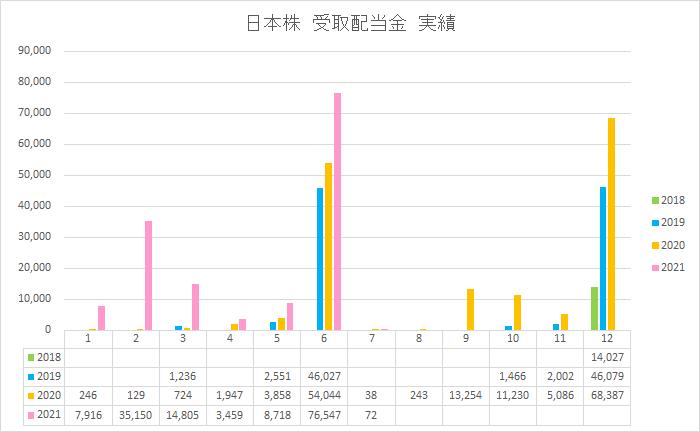 f:id:yutosato23:20210801180830p:plain