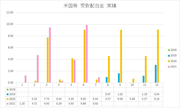 f:id:yutosato23:20210801181136p:plain