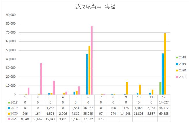 f:id:yutosato23:20210801181439p:plain