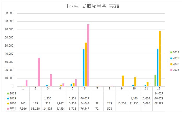 f:id:yutosato23:20210905194356p:plain
