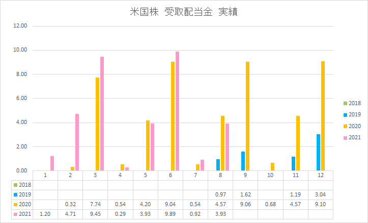 f:id:yutosato23:20210905194615p:plain