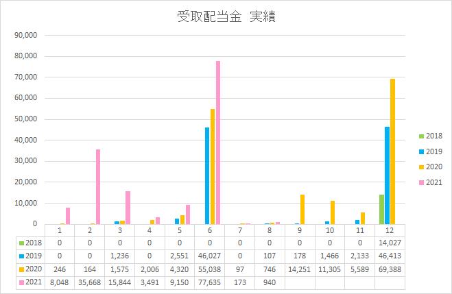 f:id:yutosato23:20210905194811p:plain