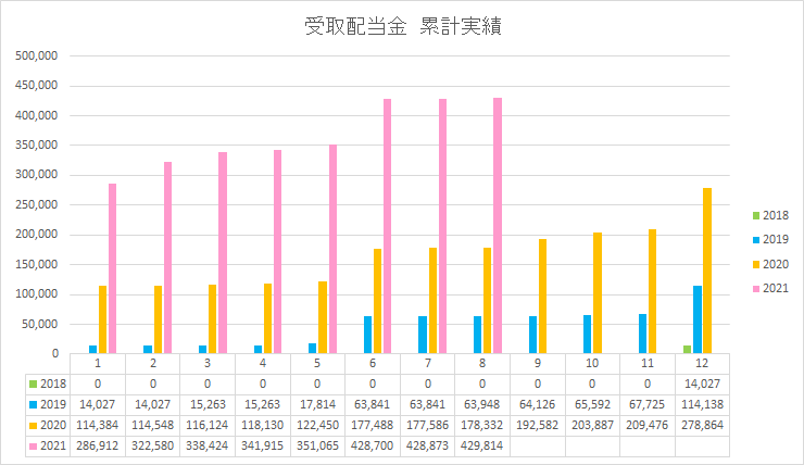 f:id:yutosato23:20210905194844p:plain