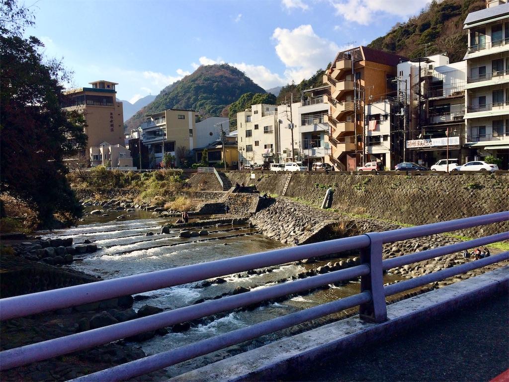 f:id:yutosuna:20181228212810j:image