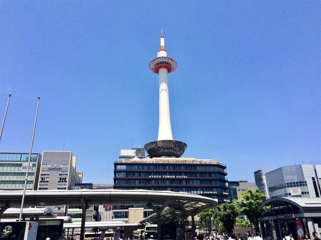 f:id:yutosuna:20190822162801j:image