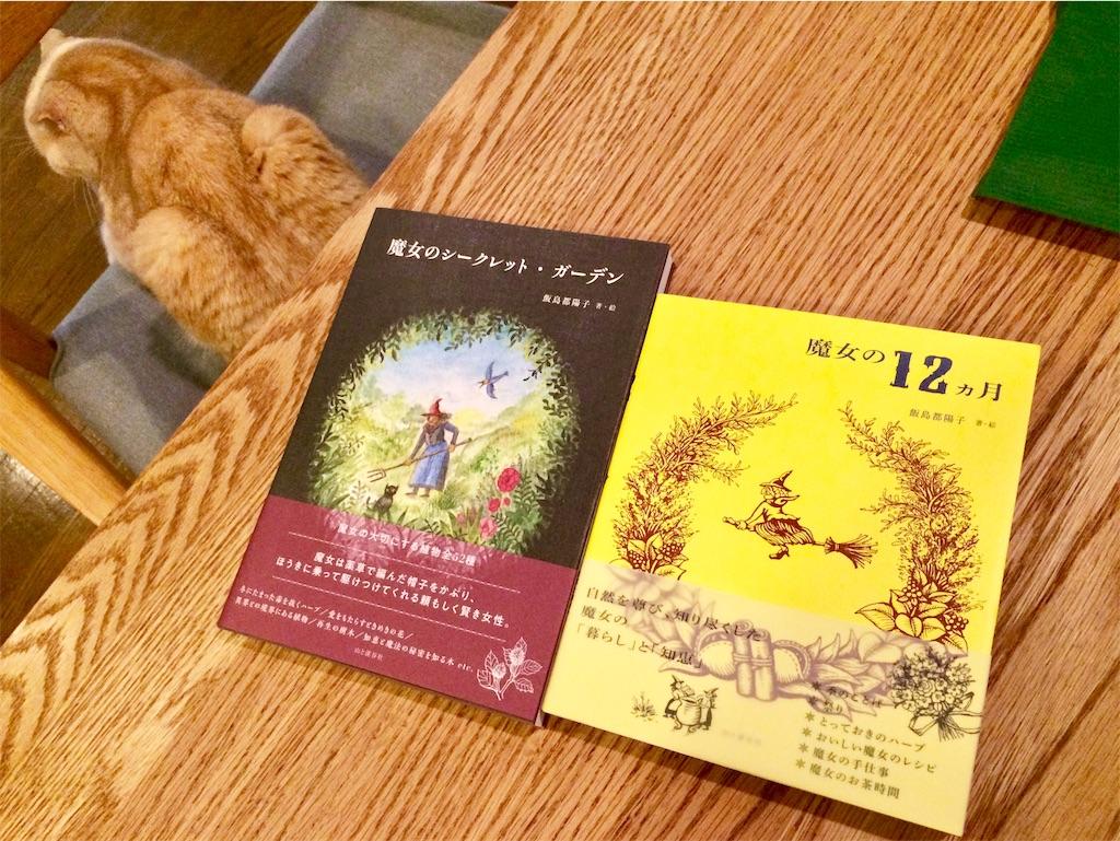 f:id:yutosuna:20210729112408j:image