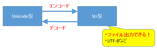 f:id:yutow0403:20170925144821p:plain