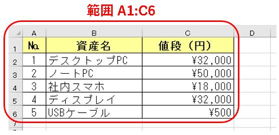 UiPath】Excel で複数列の値を取得する - YUTO-Wの日記